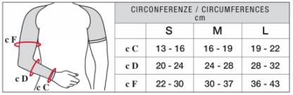 SOLIDEA Arm Care Ccl.1 / kompresinė rankovė itin tinkama dėvėti potrauminės ir jatrogeninės (mastektominės) viršutinių galūnių limfedemos atveju, kūno spalva (S. M, L dydžiai)