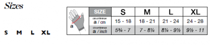 SOLIDEA Ccl.2 elastinė kompresinė pirštinė nuo plaštakos srities limfedemos, 4 dydžiai